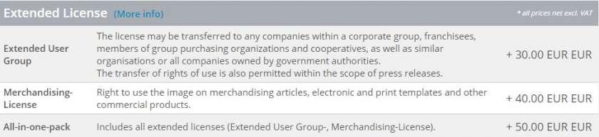 PantherMedia licenties