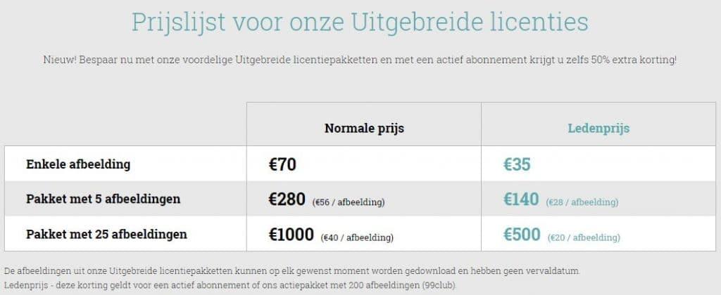 StockPhotoSecrets Shop uitgebreide licenties prijzen