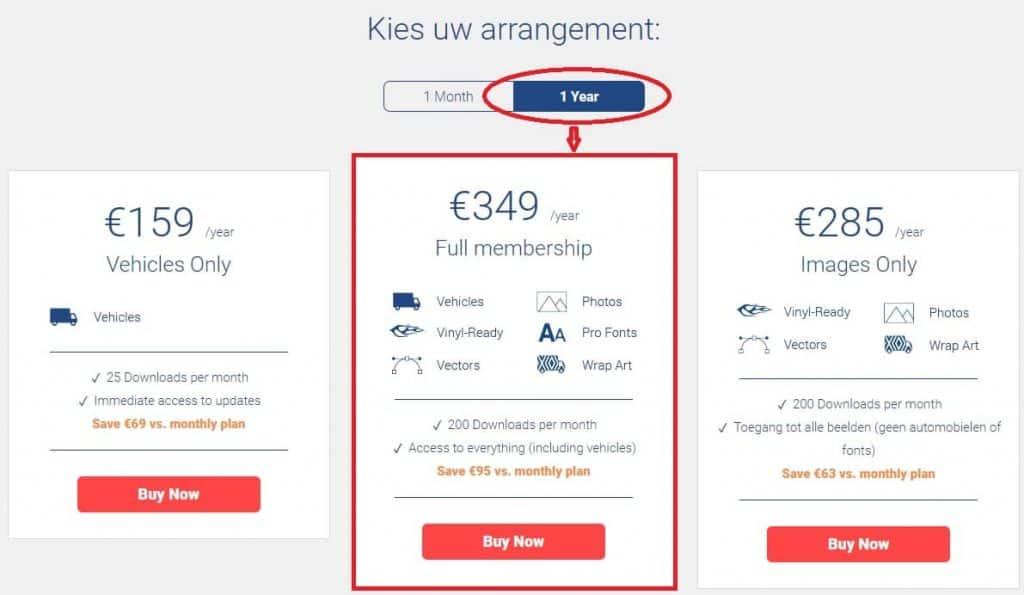 SignSilo volledig jaarabonnement prijs