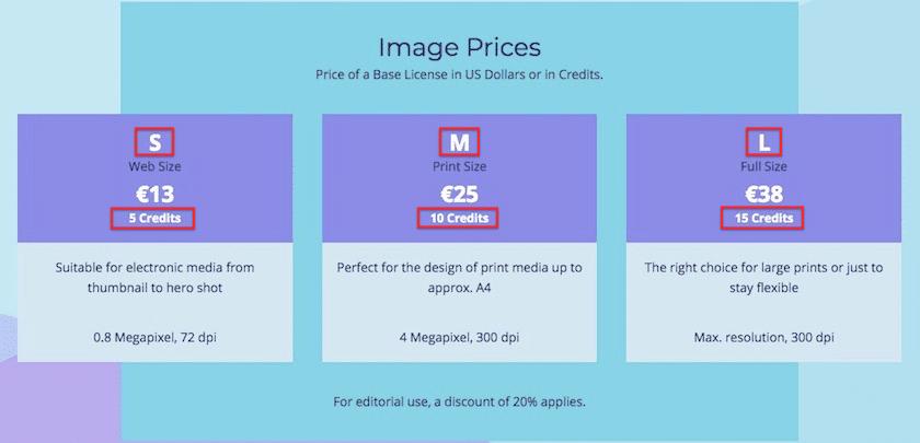 Photocase prijzen credits