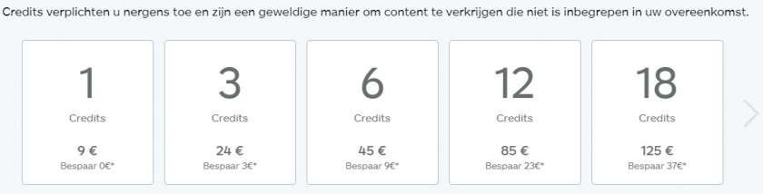 iStock credits prijzen