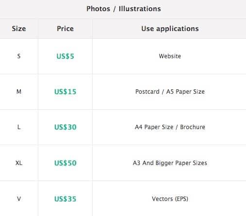 losse afbeeldingen prijzen