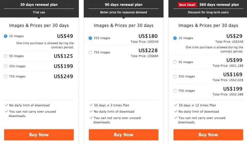 beeldabonnementen prijzen