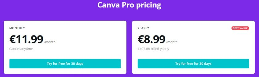 Canva Update prijzen