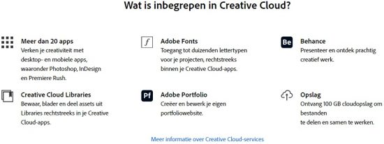 Wat is inbegrepen bij Creative Cloud